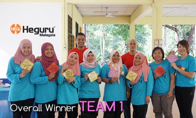 heguru-malaysia-team-building-2017_overall-winner-1